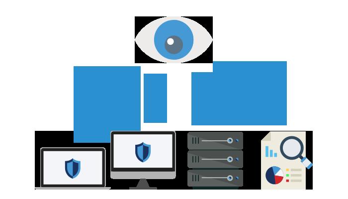 Serverovervågning netværksovervågning hardwareovervågning