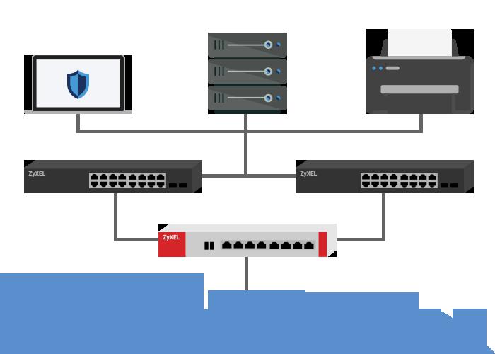 Sikkert netværk firewall router switch kabler